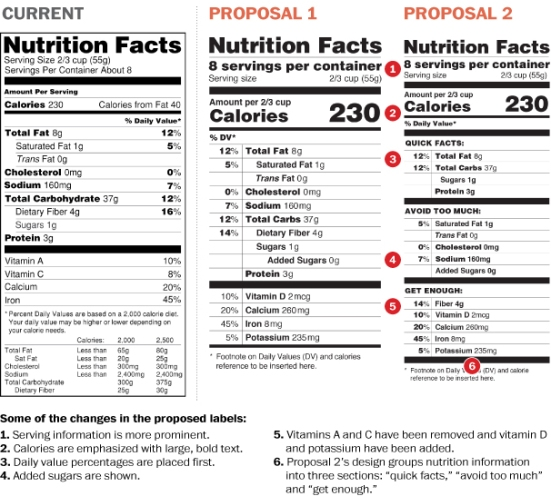w-nutritionlabels0227
